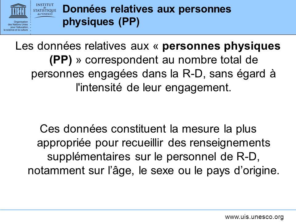 www.uis.unesco.org Données relatives aux personnes physiques (PP) Les données relatives aux « personnes physiques (PP) » correspondent au nombre total de personnes engagées dans la R-D, sans égard à l intensité de leur engagement.