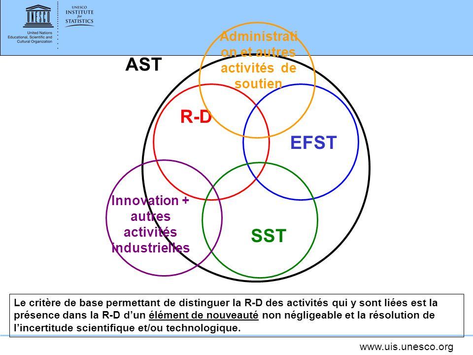 www.uis.unesco.org Le critère de base permettant de distinguer la R-D des activités qui y sont liées est la présence dans la R-D dun élément de nouveauté non négligeable et la résolution de lincertitude scientifique et/ou technologique.