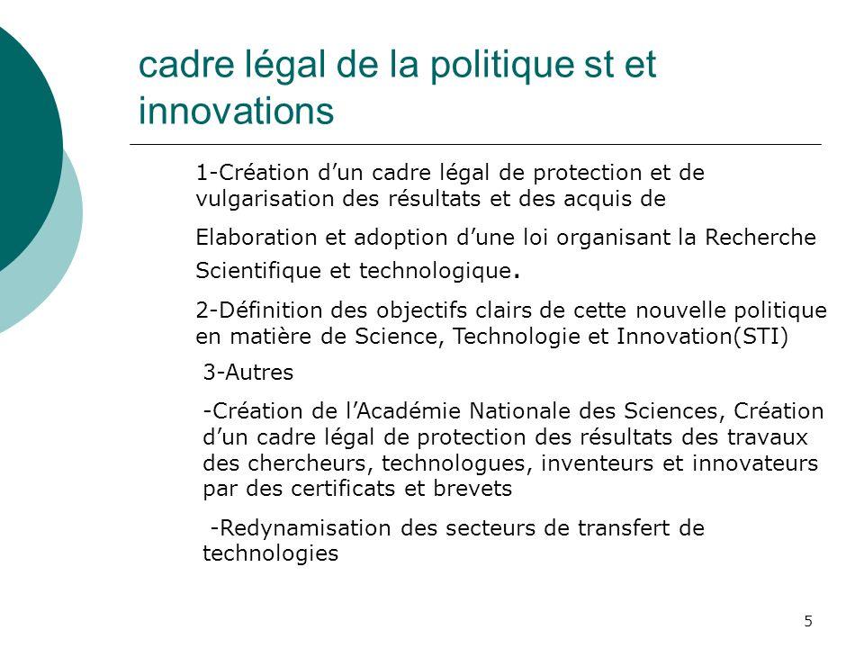 5 cadre légal de la politique st et innovations 3-Autres -Création de lAcadémie Nationale des Sciences, Création dun cadre légal de protection des rés