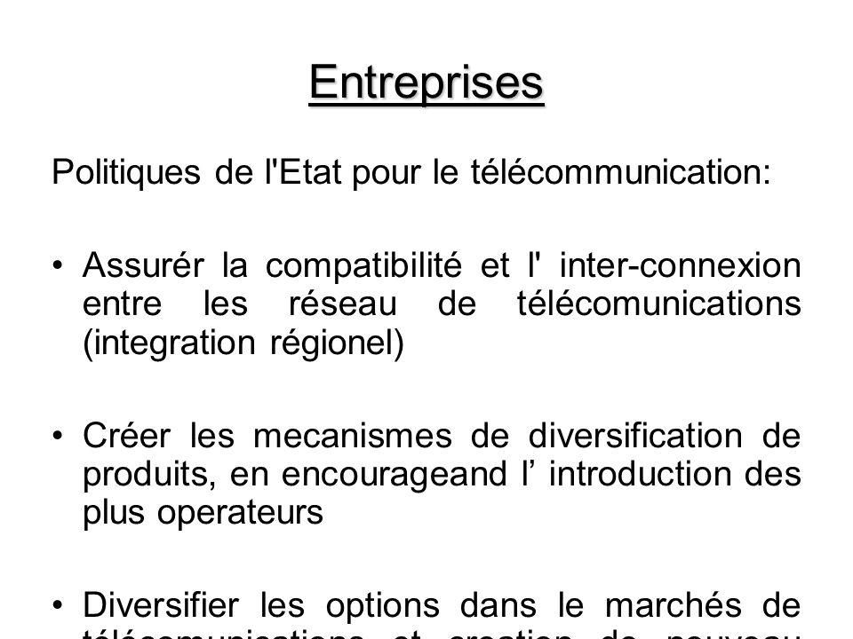 Entreprises Politiques de l Etat pour le télécommunication: Assurér la compatibilité et l inter-connexion entre les réseau de télécomunications (integration régionel) Créer les mecanismes de diversification de produits, en encourageand l introduction des plus operateurs Diversifier les options dans le marchés de télécomunications et creation de nouveau contenu