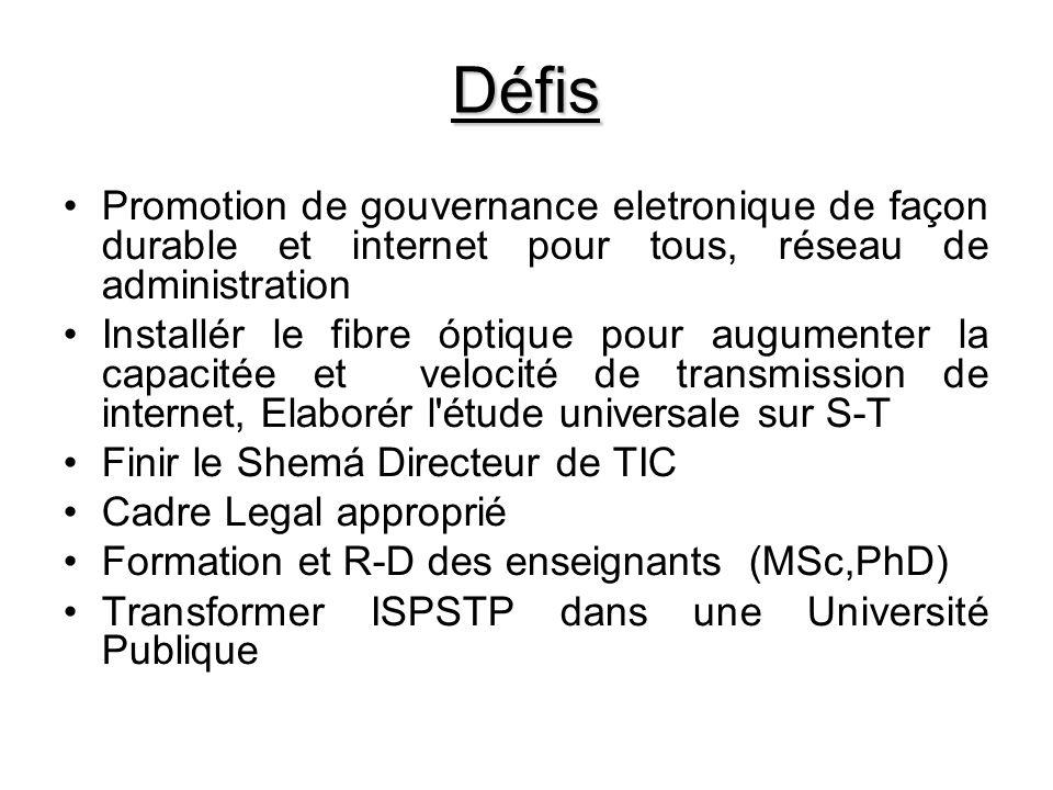 Défis Promotion de gouvernance eletronique de façon durable et internet pour tous, réseau de administration Installér le fibre óptique pour augumenter