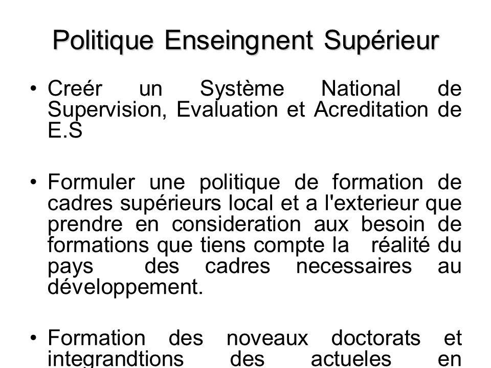 Politique Enseingnent Supérieur Creér un Système National de Supervision, Evaluation et Acreditation de E.S Formuler une politique de formation de cad