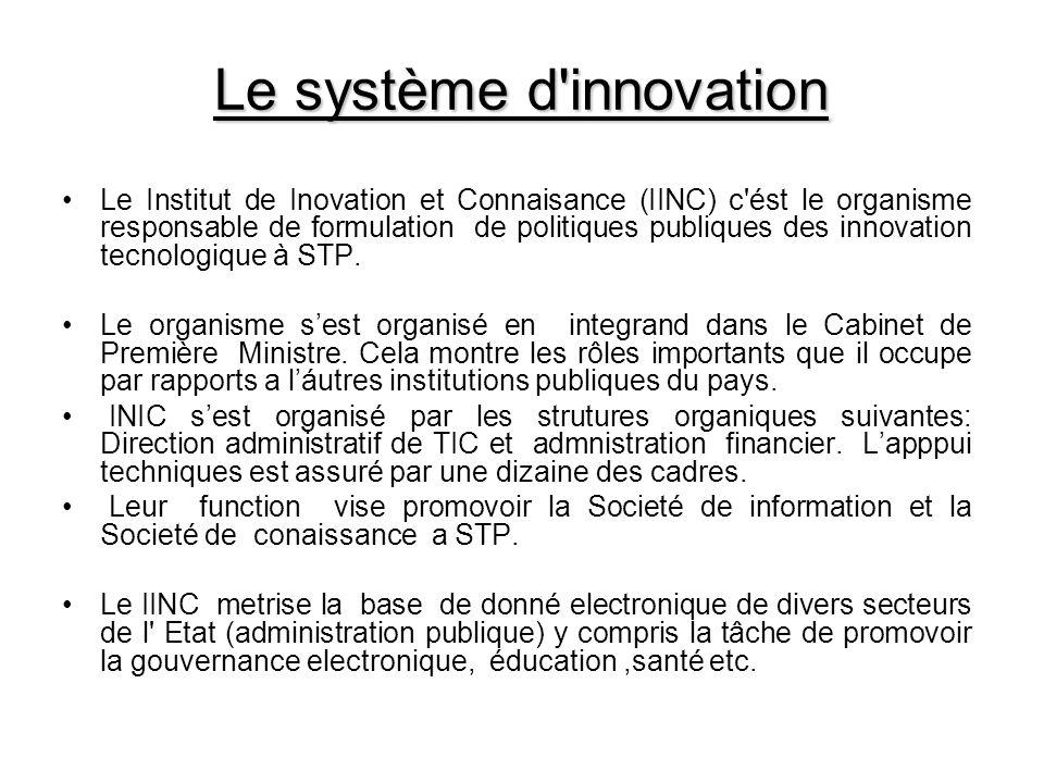 Le système d innovation Le Institut de Inovation et Connaisance (IINC) c ést le organisme responsable de formulation de politiques publiques des innovation tecnologique à STP.