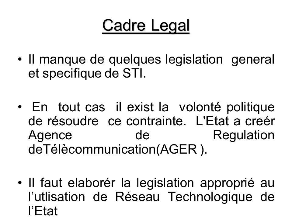 Cadre Legal Il manque de quelques legislation general et specifique de STI. En tout cas il exist la volonté politique de résoudre ce contrainte. L'Eta