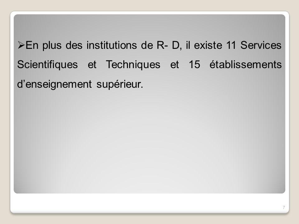 En plus des institutions de R- D, il existe 11 Services Scientifiques et Techniques et 15 établissements denseignement supérieur. 7