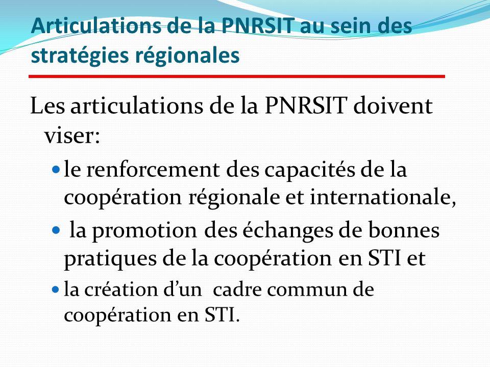 Articulations de la PNRSIT au sein des stratégies régionales Les articulations de la PNRSIT doivent viser: le renforcement des capacités de la coopéra