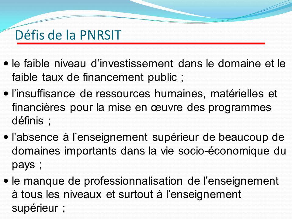 Défis de la PNRSIT le faible niveau dinvestissement dans le domaine et le faible taux de financement public ; linsuffisance de ressources humaines, ma