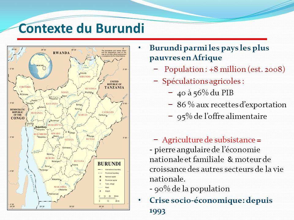 Contexte du Burundi Burundi parmi les pays les plus pauvres en Afrique – Population : +8 million (est. 2008) – Spéculations agricoles : – 40 à 56% du
