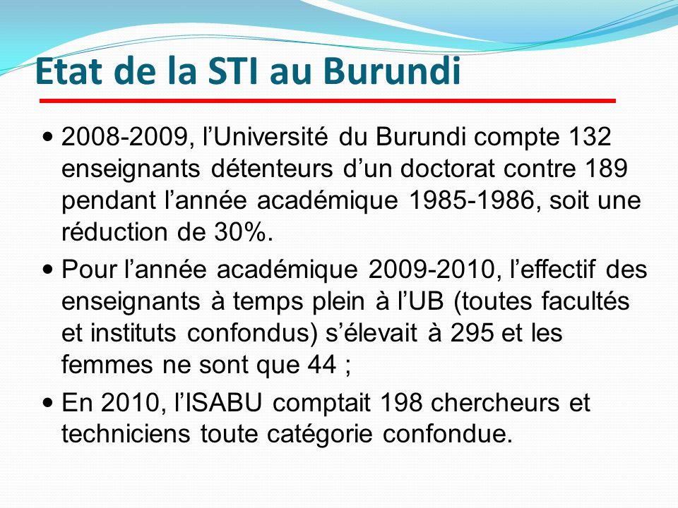 Etat de la STI au Burundi 2008-2009, lUniversité du Burundi compte 132 enseignants détenteurs dun doctorat contre 189 pendant lannée académique 1985-1