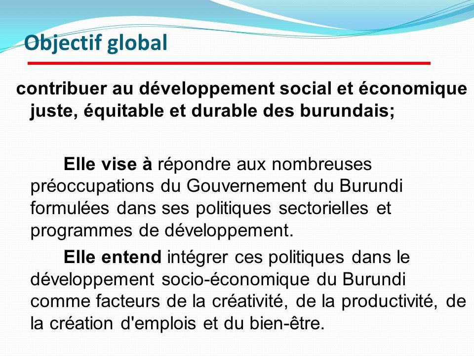 Objectif global contribuer au développement social et économique juste, équitable et durable des burundais; Elle vise à répondre aux nombreuses préocc