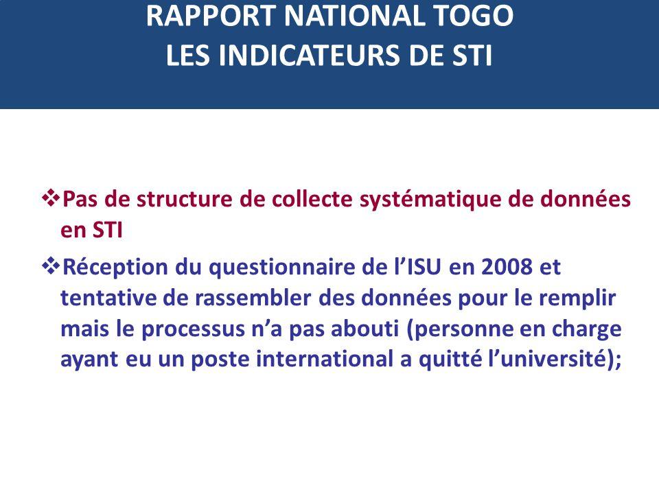 RAPPORT NATIONAL TOGO LES INDICATEURS DE STI Pas de structure de collecte systématique de données en STI Réception du questionnaire de lISU en 2008 et