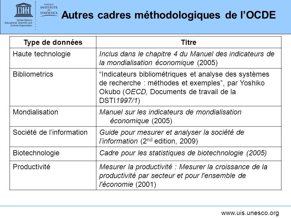 www.uis.unesco.org Autres cadres méthodologiques de lOCDE Type de donnéesTitre Haute technologieInclus dans le chapitre 4 du Manuel des indicateurs de