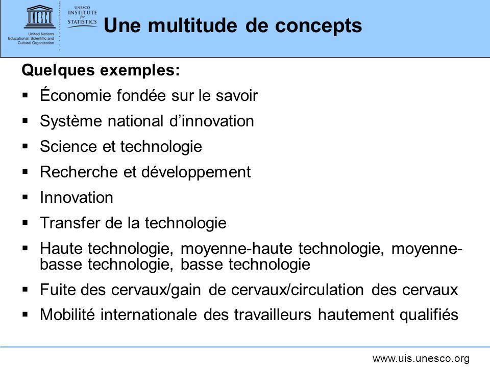 www.uis.unesco.org Une multitude de concepts Quelques exemples: Économie fondée sur le savoir Système national dinnovation Science et technologie Rech