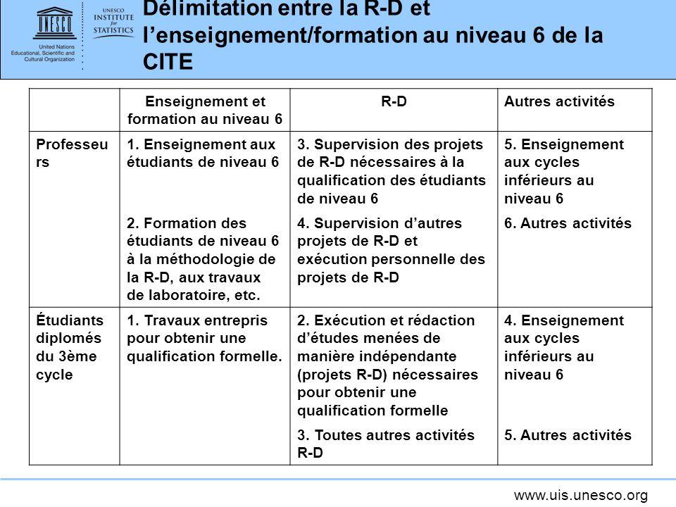 www.uis.unesco.org Délimitation entre la R-D et lenseignement/formation au niveau 6 de la CITE Enseignement et formation au niveau 6 R-DAutres activit