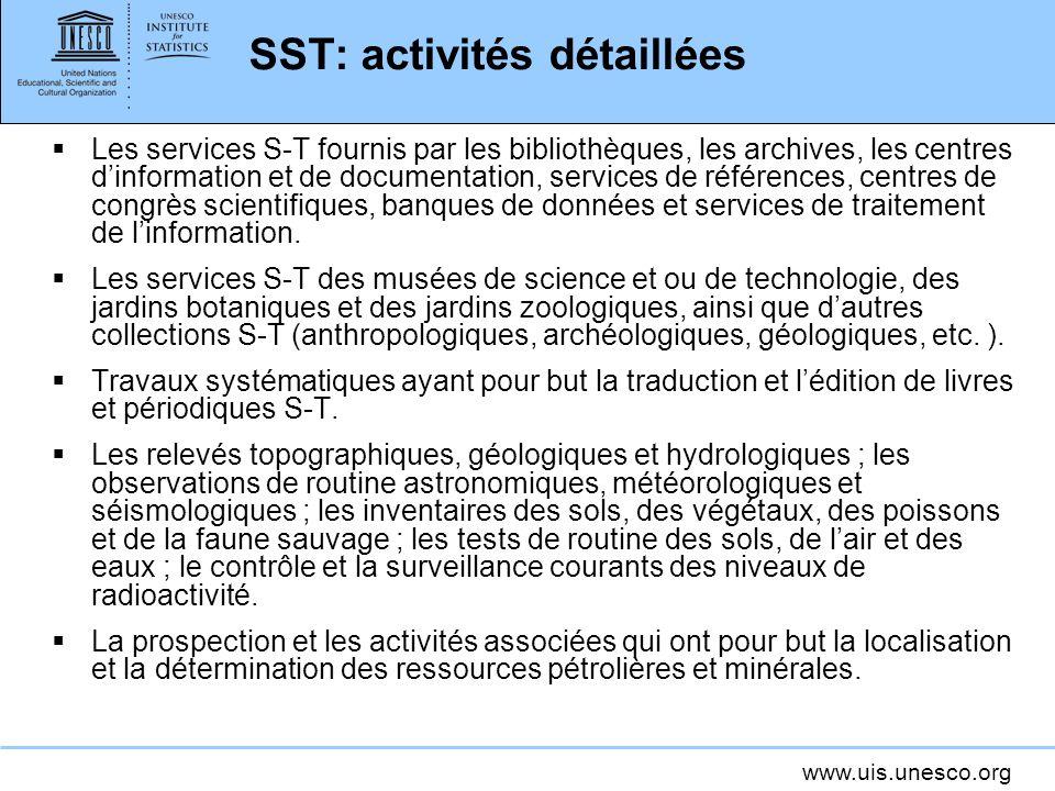 www.uis.unesco.org SST: activités détaillées Les services S-T fournis par les bibliothèques, les archives, les centres dinformation et de documentatio