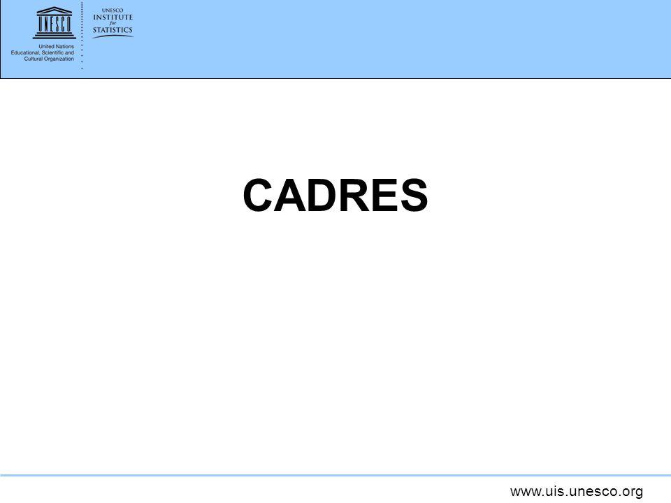www.uis.unesco.org CADRES