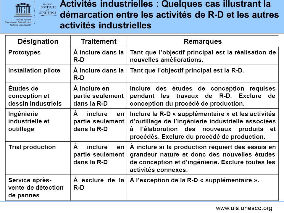 www.uis.unesco.org Activités industrielles : Quelques cas illustrant la démarcation entre les activités de R-D et les autres activités industrielles D