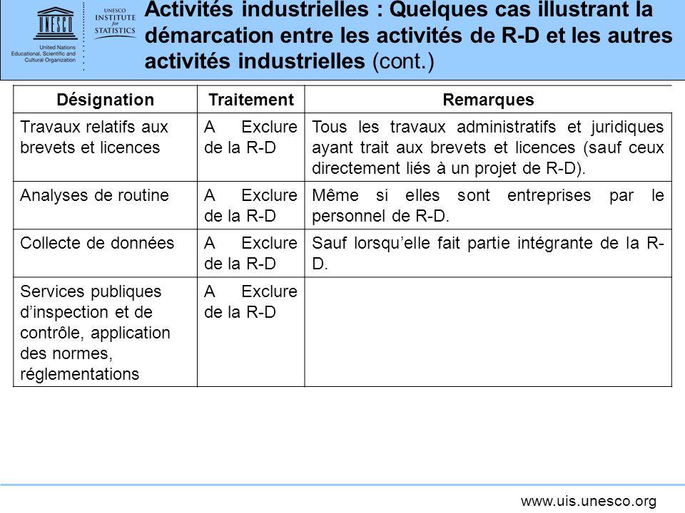 www.uis.unesco.org Activités industrielles : Quelques cas illustrant la démarcation entre les activités de R-D et les autres activités industrielles (