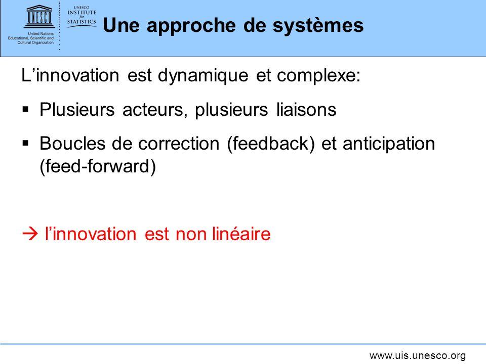 www.uis.unesco.org Une approche de systèmes Linnovation est dynamique et complexe: Plusieurs acteurs, plusieurs liaisons Boucles de correction (feedba