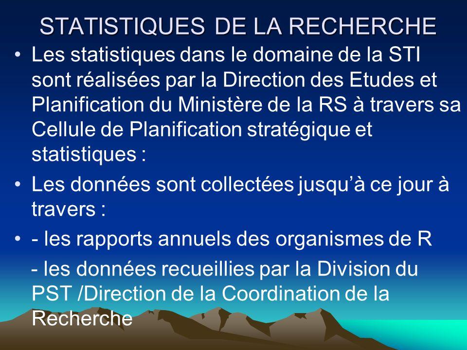 STATISTIQUES DE LA RECHERCHE Les statistiques dans le domaine de la STI sont réalisées par la Direction des Etudes et Planification du Ministère de la