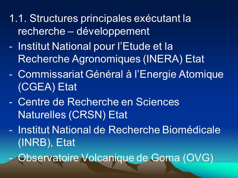 1.1. Structures principales exécutant la recherche – développement -Institut National pour lEtude et la Recherche Agronomiques (INERA) Etat -Commissar