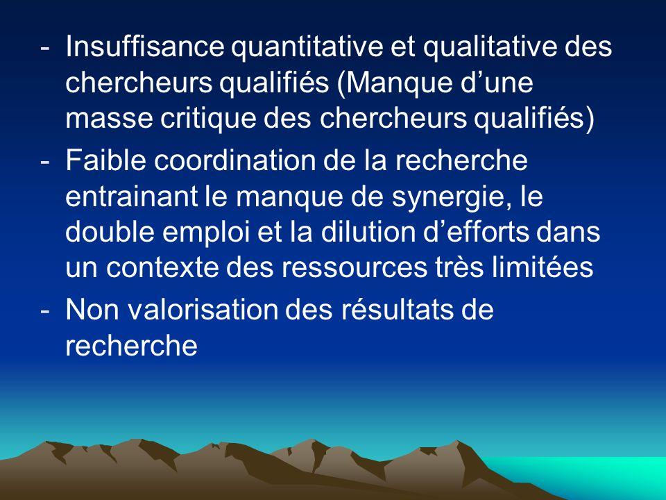-Insuffisance quantitative et qualitative des chercheurs qualifiés (Manque dune masse critique des chercheurs qualifiés) -Faible coordination de la re