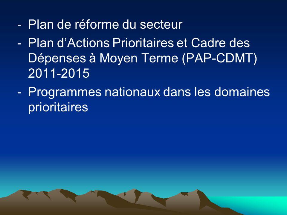 -Plan de réforme du secteur -Plan dActions Prioritaires et Cadre des Dépenses à Moyen Terme (PAP-CDMT) 2011-2015 -Programmes nationaux dans les domain
