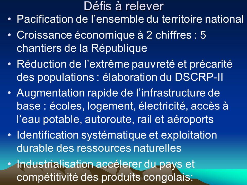 Défis à relever Pacification de lensemble du territoire national Croissance économique à 2 chiffres : 5 chantiers de la République Réduction de lextrê