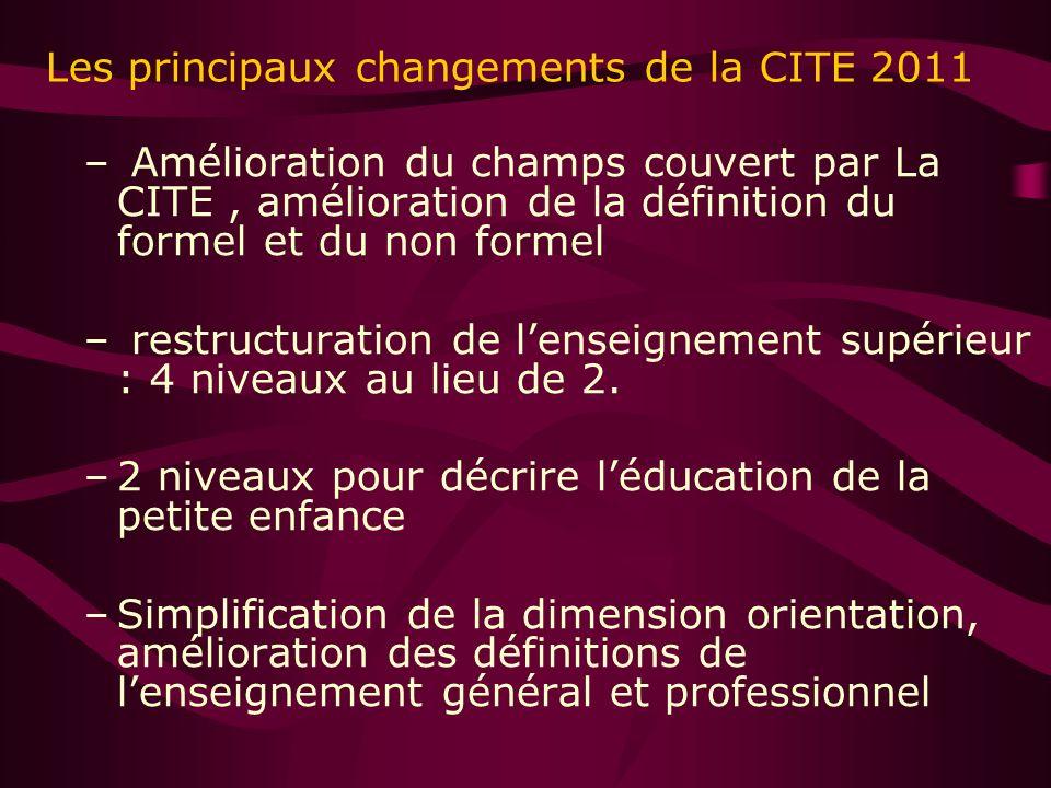 Les principaux changements de la CITE 2011 – Amélioration du champs couvert par La CITE, amélioration de la définition du formel et du non formel – restructuration de lenseignement supérieur : 4 niveaux au lieu de 2.