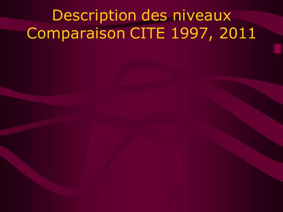 Description des niveaux Comparaison CITE 1997, 2011