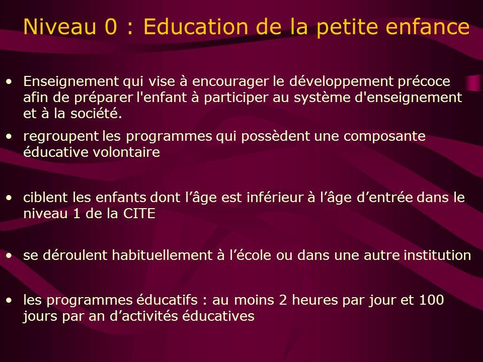 Niveau 0 : Education de la petite enfance Enseignement qui vise à encourager le développement précoce afin de préparer l enfant à participer au système d enseignement et à la société.