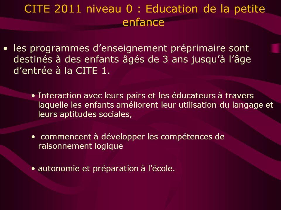 CITE 2011 niveau 0 : Education de la petite enfance les programmes denseignement préprimaire sont destinés à des enfants âgés de 3 ans jusquà lâge dentrée à la CITE 1.