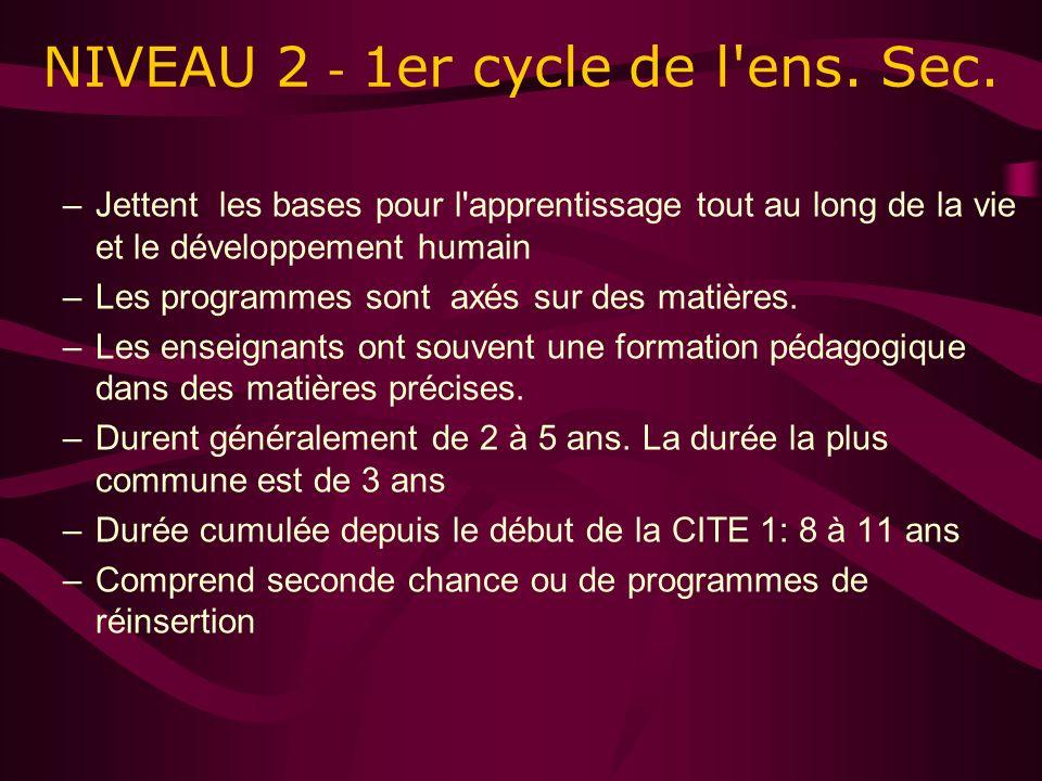 NIVEAU 2 - 1er cycle de l ens. Sec.