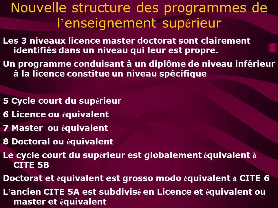 Nouvelle structure des programmes de l enseignement sup é rieur Les 3 niveaux licence master doctorat sont clairement identifiés dans un niveau qui leur est propre.