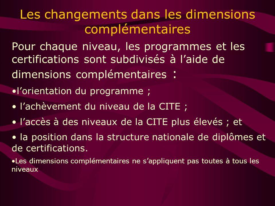 Les changements dans les dimensions complémentaires Pour chaque niveau, les programmes et les certifications sont subdivisés à laide de dimensions complémentaires : lorientation du programme ; lachèvement du niveau de la CITE ; laccès à des niveaux de la CITE plus élevés ; et la position dans la structure nationale de diplômes et de certifications.