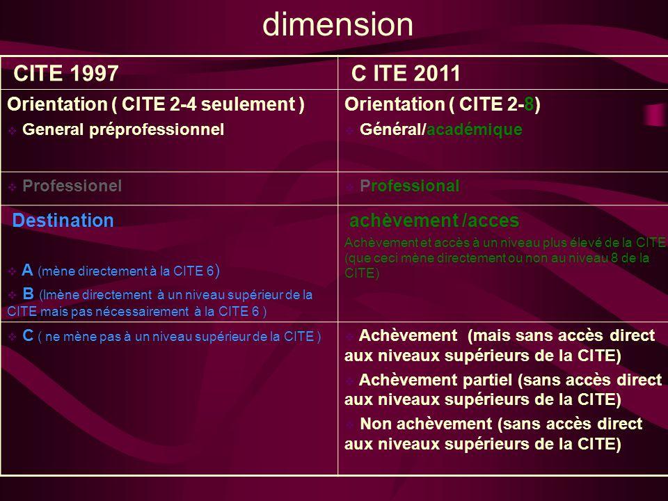 dimension CITE 1997 C ITE 2011 Orientation ( CITE 2-4 seulement ) General préprofessionnel Orientation ( CITE 2-8) Général/académique Professionel Professional Destination A (mène directement à la CITE 6 ) B (lmène directement à un niveau supérieur de la CITE mais pas nécessairement à la CITE 6 ) achèvement /acces Achèvement et accès à un niveau plus élevé de la CITE (que ceci mène directement ou non au niveau 8 de la CITE) C ( ne mène pas à un niveau supérieur de la CITE ) Achèvement (mais sans accès direct aux niveaux supérieurs de la CITE) Achèvement partiel (sans accès direct aux niveaux supérieurs de la CITE) Non achèvement (sans accès direct aux niveaux supérieurs de la CITE)