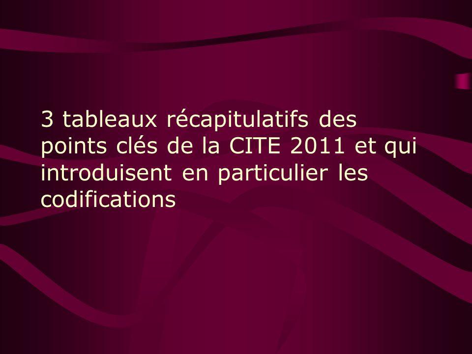 3 tableaux récapitulatifs des points clés de la CITE 2011 et qui introduisent en particulier les codifications