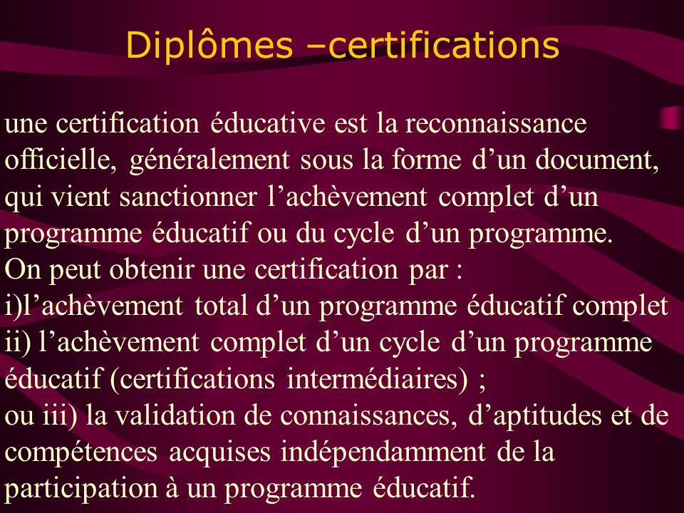 Diplômes –certifications une certification éducative est la reconnaissance officielle, généralement sous la forme dun document, qui vient sanctionner lachèvement complet dun programme éducatif ou du cycle dun programme.