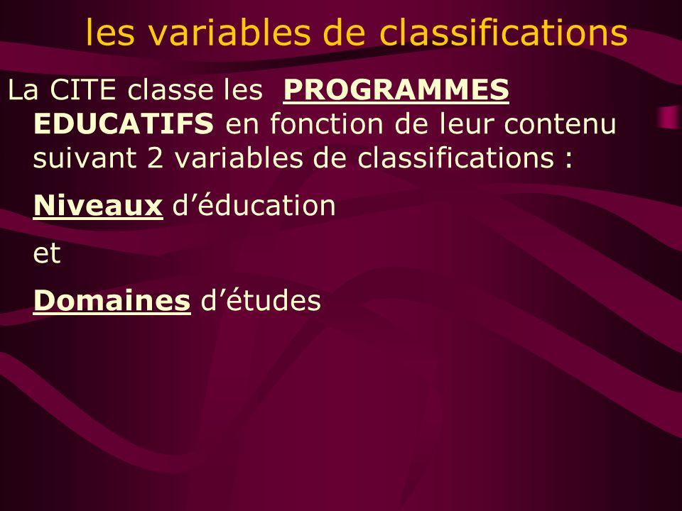les variables de classifications La CITE classe les PROGRAMMES EDUCATIFS en fonction de leur contenu suivant 2 variables de classifications : Niveaux déducation et Domaines détudes