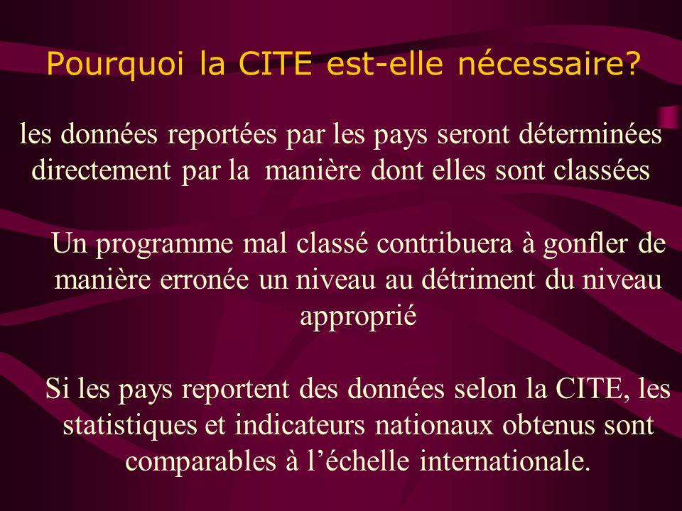 Pourquoi la CITE est-elle nécessaire.
