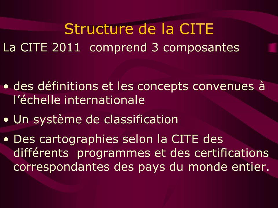 Structure de la CITE La CITE 2011 comprend 3 composantes des définitions et les concepts convenues à léchelle internationale Un système de classification Des cartographies selon la CITE des différents programmes et des certifications correspondantes des pays du monde entier.
