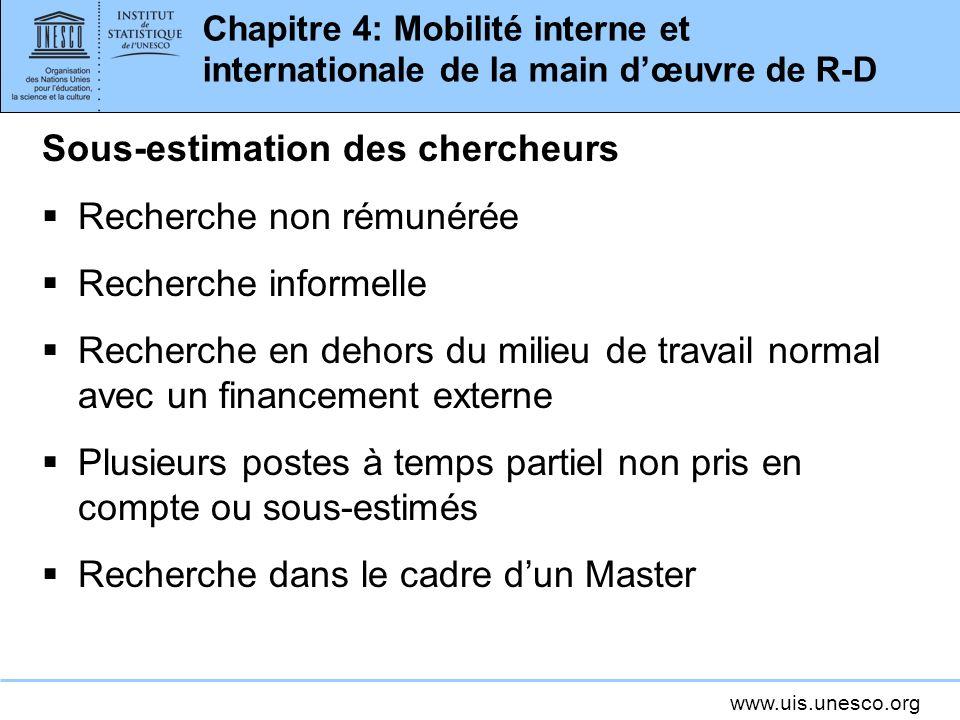 www.uis.unesco.org Chapitre 4: Mobilité interne et internationale de la main dœuvre de R-D Sous-estimation des chercheurs Recherche non rémunérée Rech