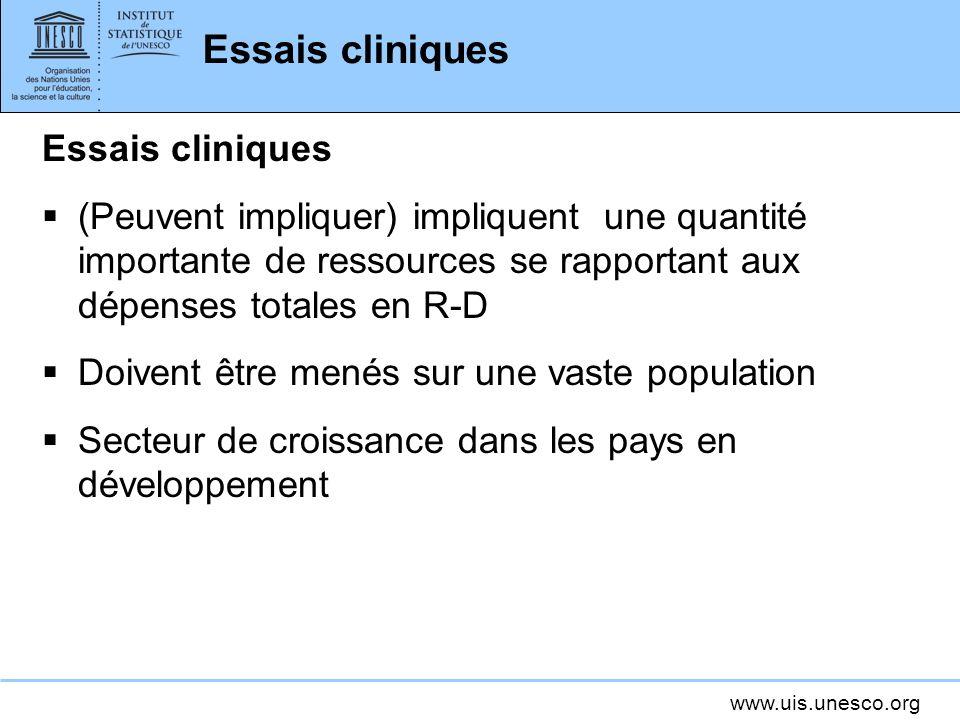 www.uis.unesco.org Essais cliniques (Peuvent impliquer) impliquent une quantité importante de ressources se rapportant aux dépenses totales en R-D Doi