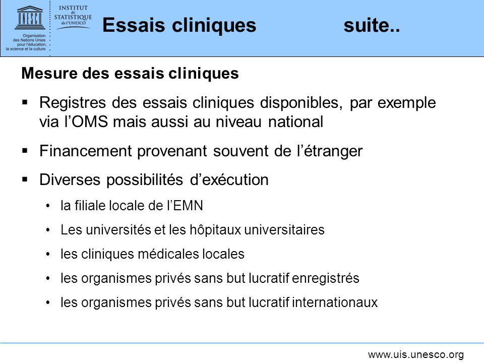 www.uis.unesco.org Essais cliniques suite.. Mesure des essais cliniques Registres des essais cliniques disponibles, par exemple via lOMS mais aussi au