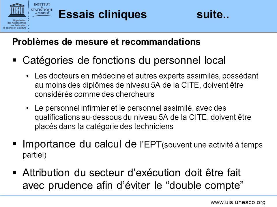 www.uis.unesco.org Essais cliniques suite.. Problèmes de mesure et recommandations Catégories de fonctions du personnel local Les docteurs en médecine