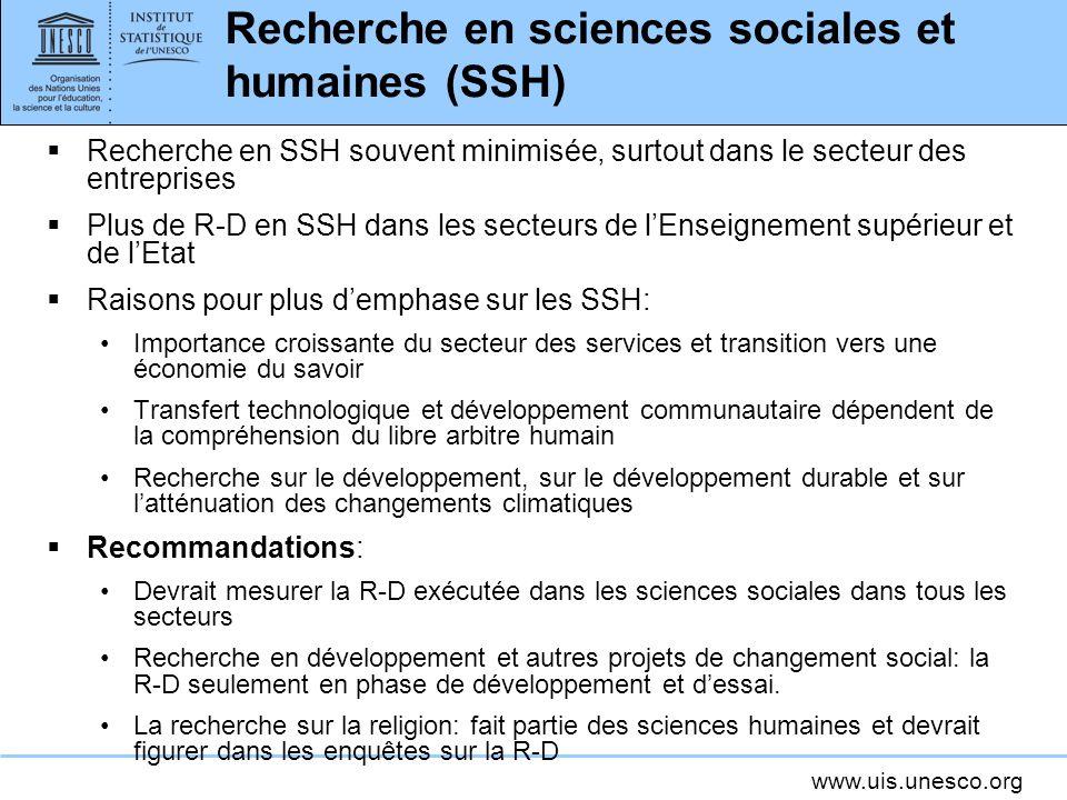 www.uis.unesco.org Recherche en sciences sociales et humaines (SSH) Recherche en SSH souvent minimisée, surtout dans le secteur des entreprises Plus d
