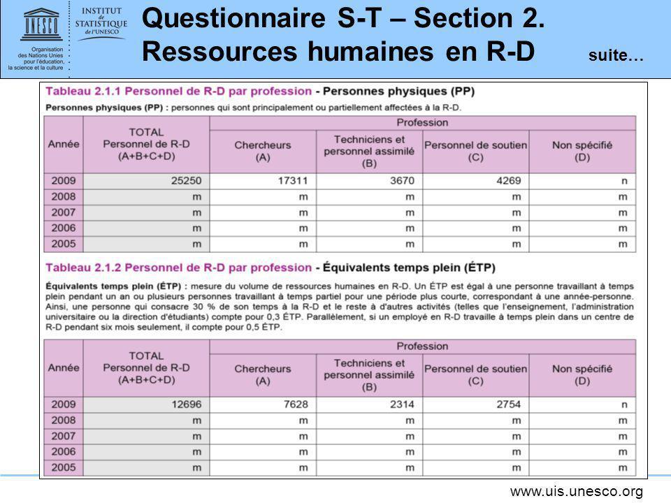 www.uis.unesco.org Questionnaire S-T – Section 2. Ressources humaines en R-D suite…