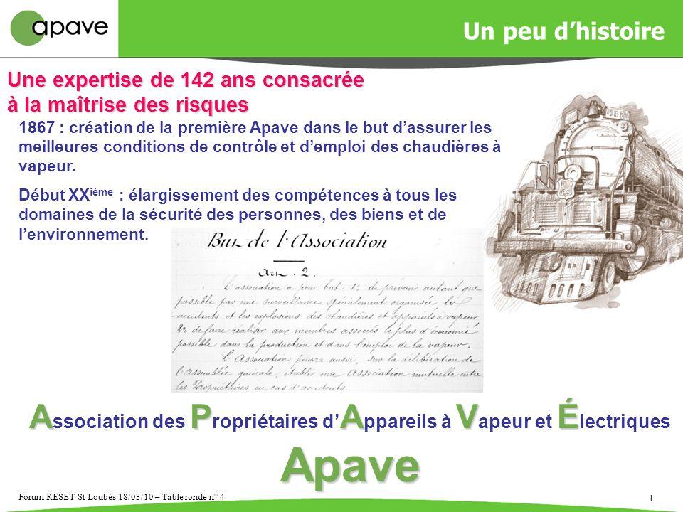 1 Forum RESET St Loubès 18/03/10 – Table ronde n° 4 Une expertise de 142 ans consacrée à la maîtrise des risques 1867 : création de la première Apave