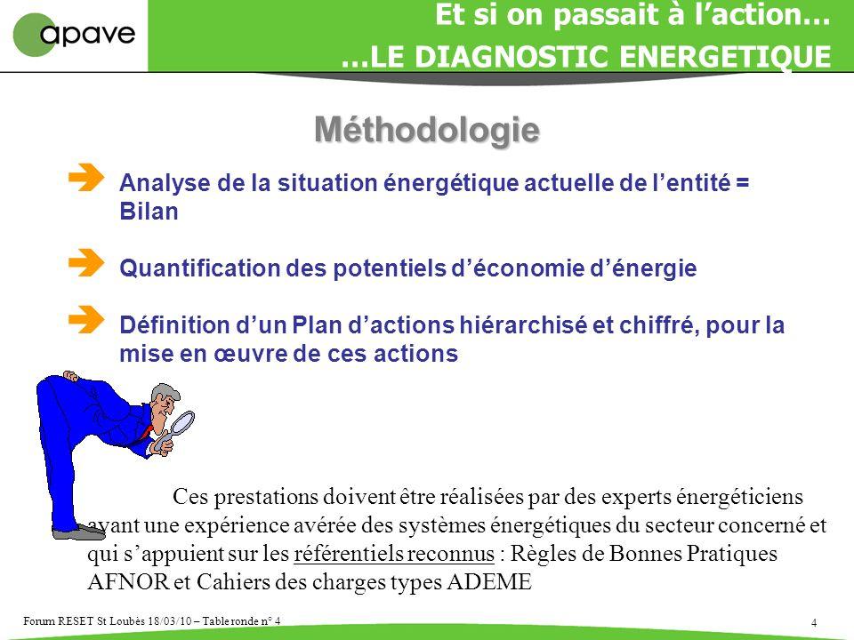 4 Forum RESET St Loubès 18/03/10 – Table ronde n° 4 Ces prestations doivent être réalisées par des experts énergéticiens ayant une expérience avérée d