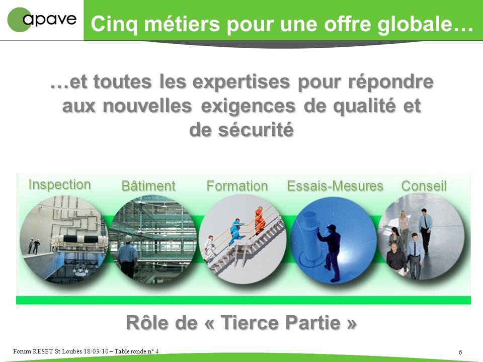 6 Forum RESET St Loubès 18/03/10 – Table ronde n° 4 Cinq métiers pour une offre globale… …et toutes les expertises pour répondre aux nouvelles exigenc